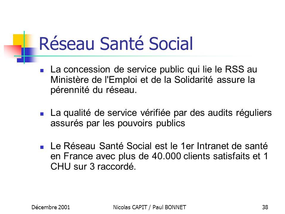 Décembre 2001Nicolas CAPIT / Paul BONNET38 Réseau Santé Social La concession de service public qui lie le RSS au Ministère de l'Emploi et de la Solida