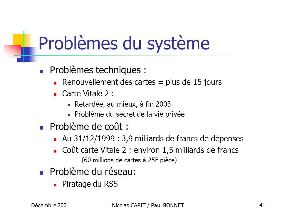 Décembre 2001Nicolas CAPIT / Paul BONNET41 Problèmes du système Problèmes techniques : Renouvellement des cartes = plus de 15 jours Carte Vitale 2 : R