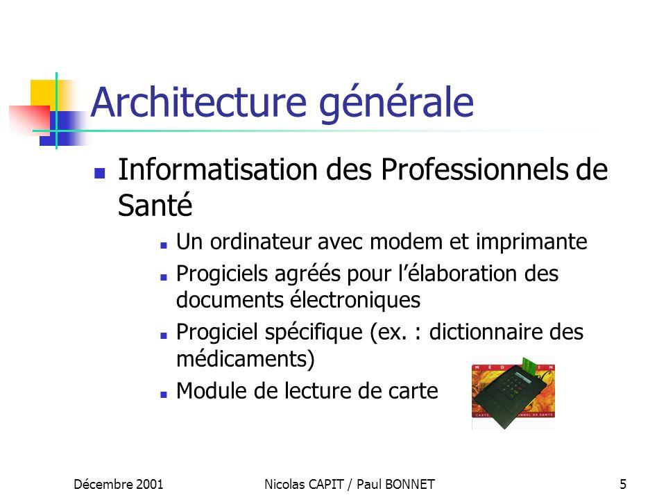 Décembre 2001Nicolas CAPIT / Paul BONNET5 Architecture générale Informatisation des Professionnels de Santé Un ordinateur avec modem et imprimante Pro