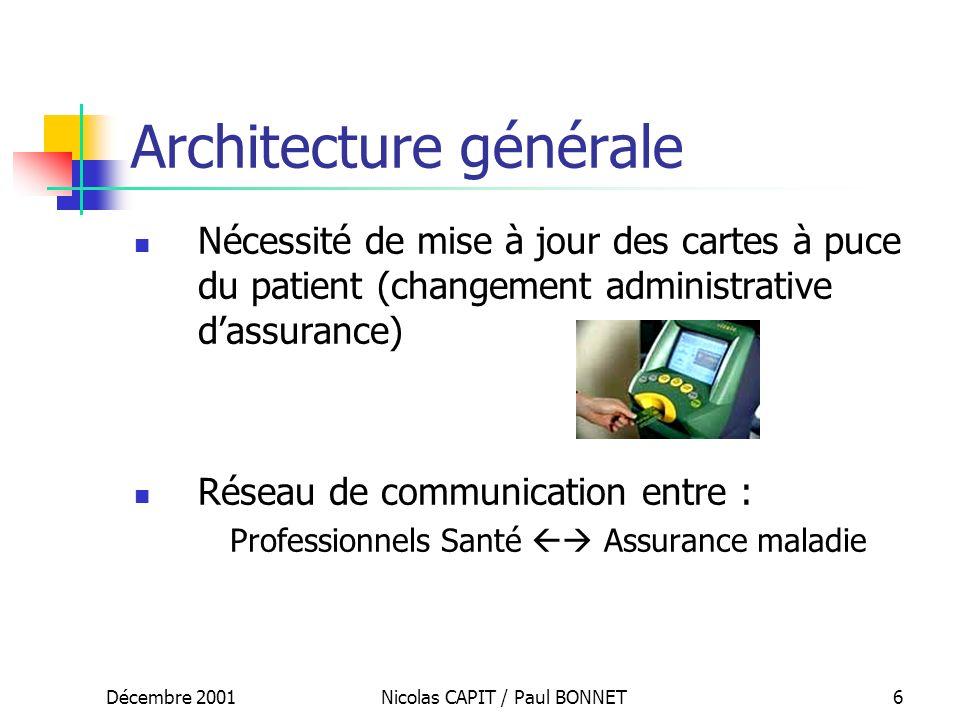 Décembre 2001Nicolas CAPIT / Paul BONNET6 Architecture générale Nécessité de mise à jour des cartes à puce du patient (changement administrative dassu