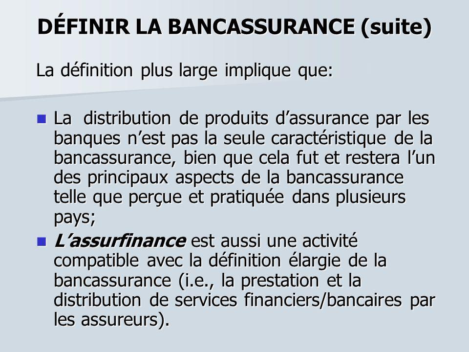 DÉFINIR LA BANCASSURANCE (suite) La définition plus large implique que: La distribution de produits dassurance par les banques nest pas la seule carac
