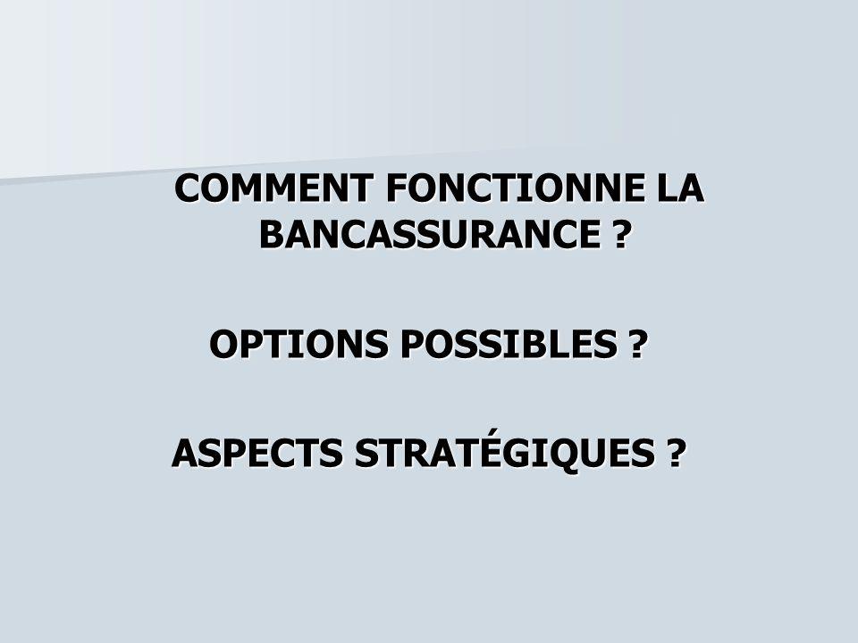 COMMENT FONCTIONNE LA BANCASSURANCE ? COMMENT FONCTIONNE LA BANCASSURANCE ? OPTIONS POSSIBLES ? ASPECTS STRATÉGIQUES ?