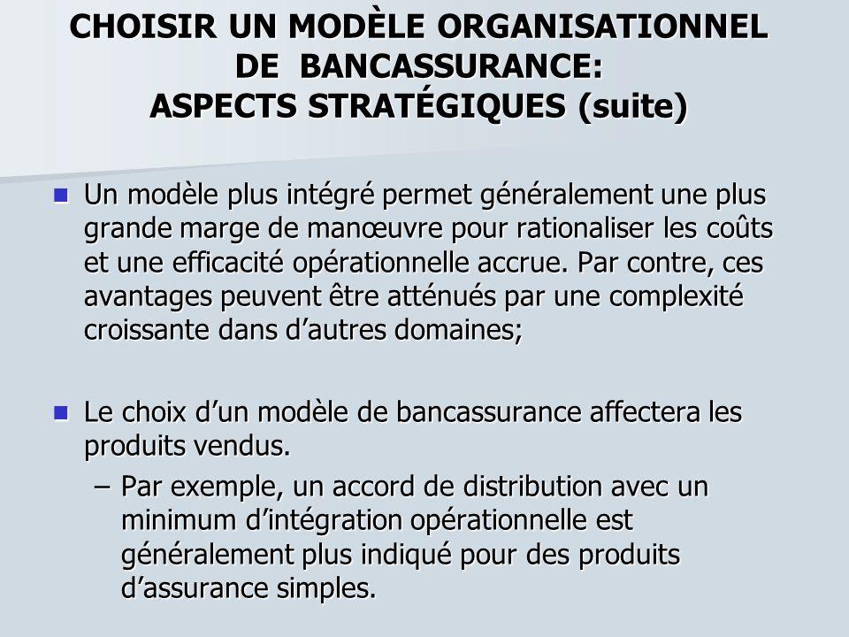 CHOISIR UN MODÈLE ORGANISATIONNEL DE BANCASSURANCE: ASPECTS STRATÉGIQUES (suite) Un modèle plus intégré permet généralement une plus grande marge de m
