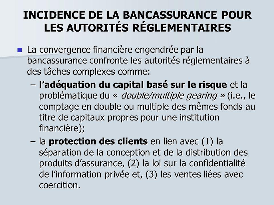 INCIDENCE DE LA BANCASSURANCE POUR LES AUTORITÉS RÉGLEMENTAIRES La convergence financière engendrée par la bancassurance confronte les autorités régle