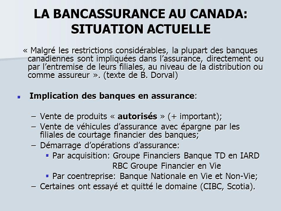 LA BANCASSURANCE AU CANADA: SITUATION ACTUELLE « Malgré les restrictions considérables, la plupart des banques canadiennes sont impliquées dans lassur