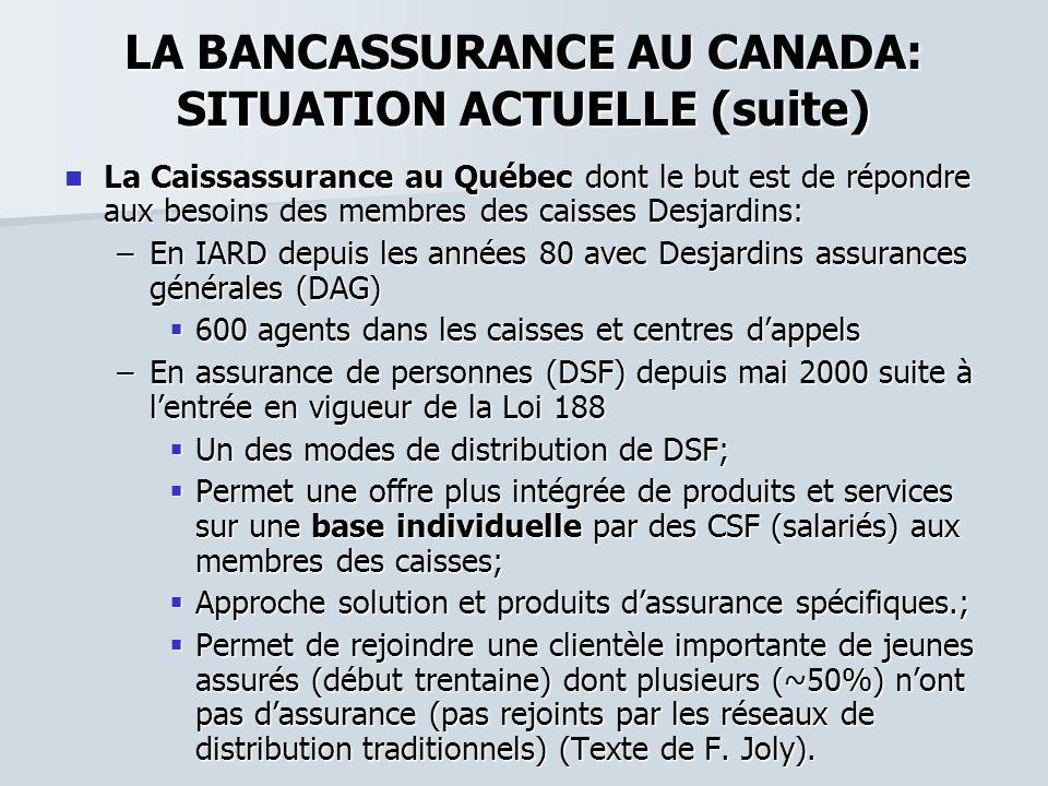 LA BANCASSURANCE AU CANADA: SITUATION ACTUELLE (suite) La Caissassurance au Québec dont le but est de répondre aux besoins des membres des caisses Des