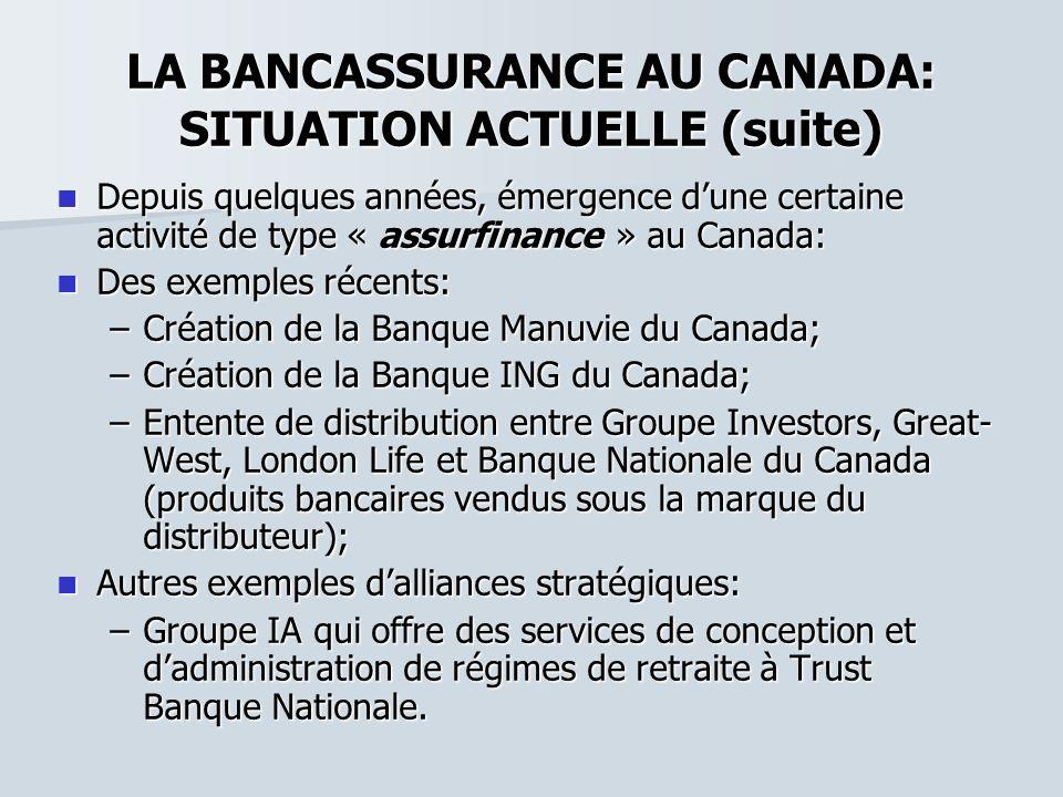 LA BANCASSURANCE AU CANADA: SITUATION ACTUELLE (suite) Depuis quelques années, émergence dune certaine activité de type « assurfinance » au Canada: De