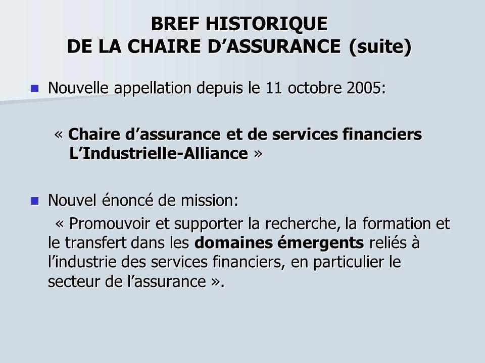 BREF HISTORIQUE DE LA CHAIRE DASSURANCE (suite) Nouvelle appellation depuis le 11 octobre 2005: Nouvelle appellation depuis le 11 octobre 2005: « Chai
