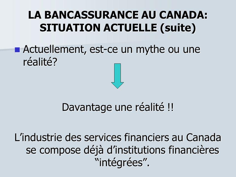 LA BANCASSURANCE AU CANADA: SITUATION ACTUELLE (suite) Actuellement, est-ce un mythe ou une réalité? Actuellement, est-ce un mythe ou une réalité? Dav