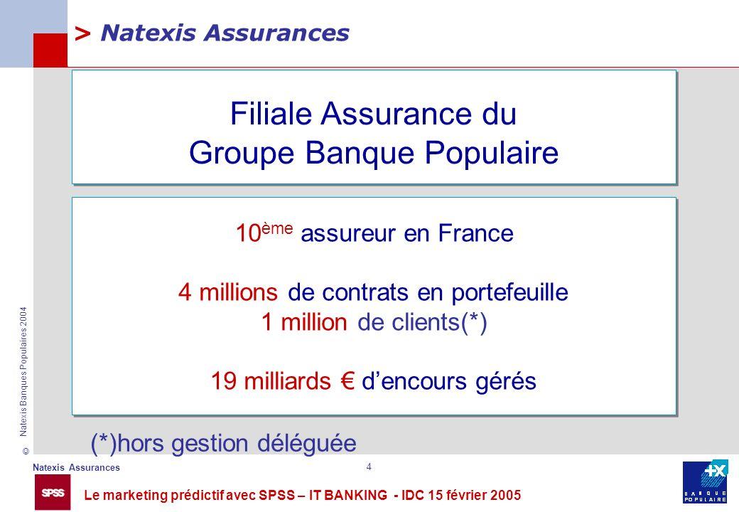 Le marketing prédictif avec SPSS – IT BANKING - IDC 15 février 2005 © Natexis Assurances Natexis Banques Populaires 2004 4 > Natexis Assurances 10 ème