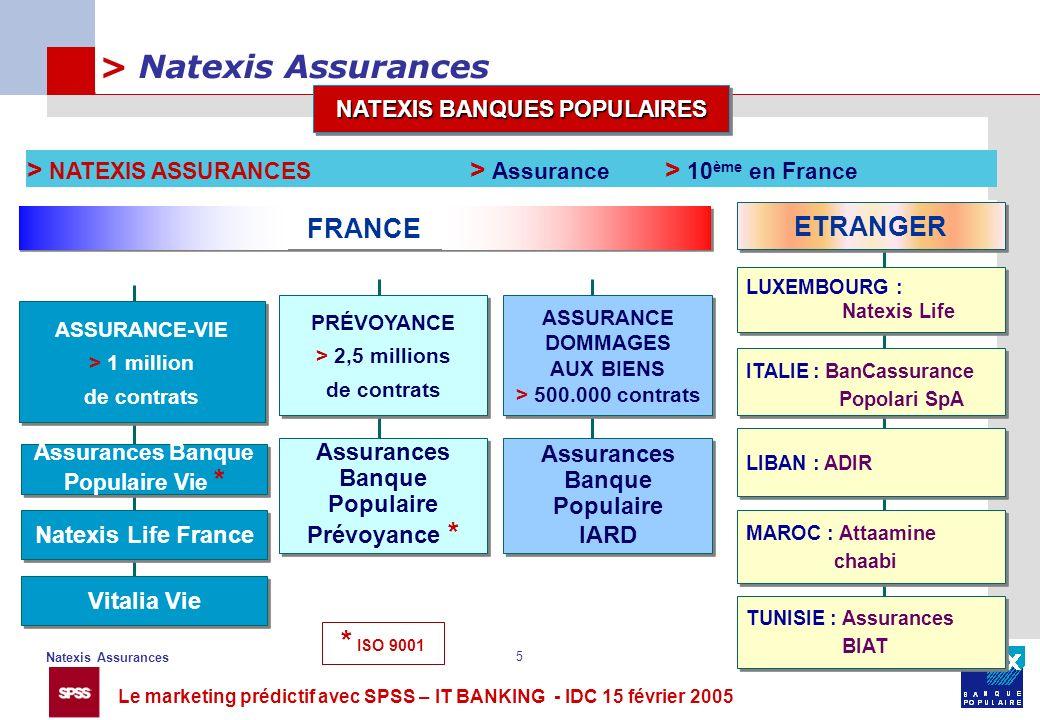 Le marketing prédictif avec SPSS – IT BANKING - IDC 15 février 2005 © Natexis Assurances Natexis Banques Populaires 2004 5 > NATEXIS ASSURANCES > Assu