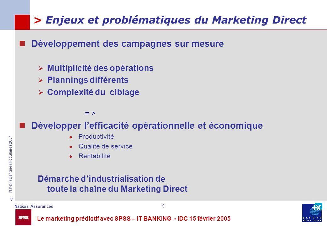 Le marketing prédictif avec SPSS – IT BANKING - IDC 15 février 2005 © Natexis Assurances Natexis Banques Populaires 2004 9 Développement des campagnes