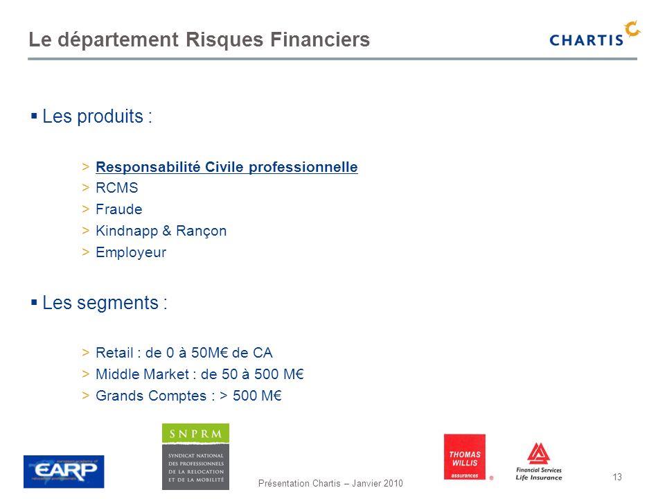Présentation Chartis – Janvier 2010 13 Le département Risques Financiers Les produits : >Responsabilité Civile professionnelle >RCMS >Fraude >Kindnapp