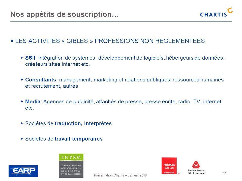 Présentation Chartis – Janvier 2010 15 Nos appétits de souscription… LES ACTIVITES « CIBLES » PROFESSIONS NON REGLEMENTEES SSII: intégration de systèm