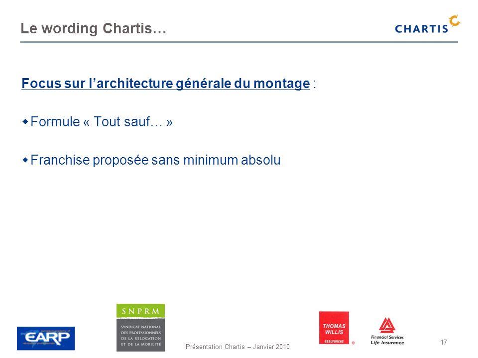 Présentation Chartis – Janvier 2010 17 Le wording Chartis… Focus sur larchitecture générale du montage : Formule « Tout sauf… » Franchise proposée san
