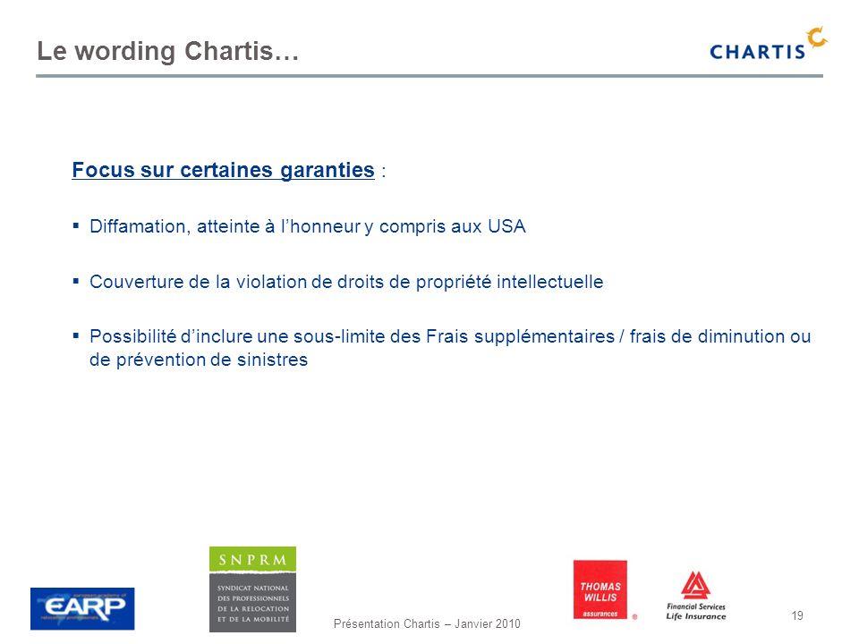 Présentation Chartis – Janvier 2010 19 Le wording Chartis… Focus sur certaines garanties : Diffamation, atteinte à lhonneur y compris aux USA Couvertu