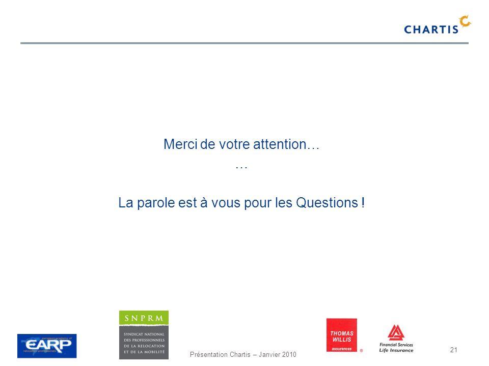 Présentation Chartis – Janvier 2010 21 Merci de votre attention… … La parole est à vous pour les Questions !