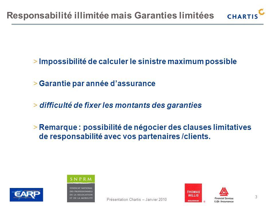 Présentation Chartis – Janvier 2010 3 >Impossibilité de calculer le sinistre maximum possible >Garantie par année dassurance >difficulté de fixer les