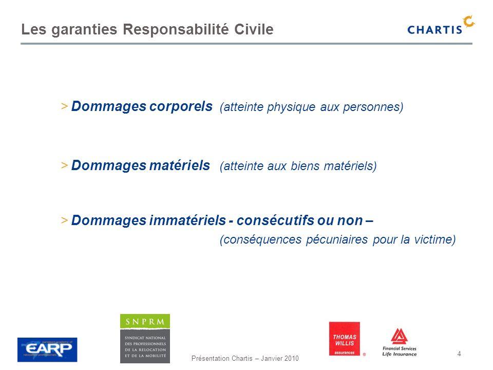 Présentation Chartis – Janvier 2010 4 >Dommages corporels (atteinte physique aux personnes) >Dommages matériels (atteinte aux biens matériels) >Dommag