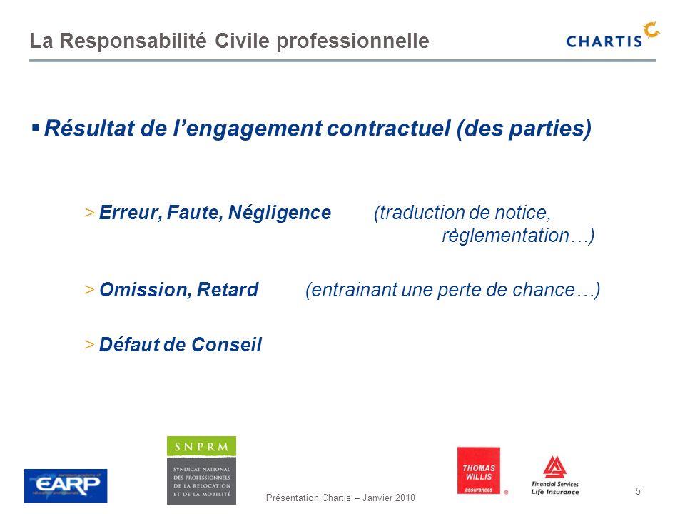 Présentation Chartis – Janvier 2010 5 La Responsabilité Civile professionnelle Résultat de lengagement contractuel (des parties) >Erreur, Faute, Négli