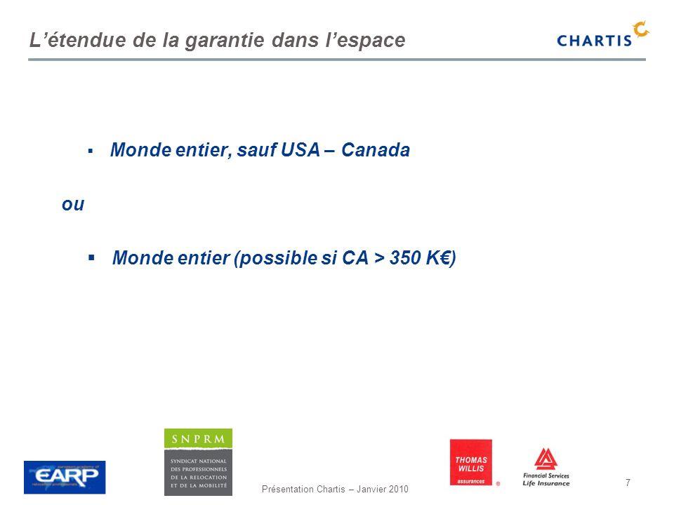 Présentation Chartis – Janvier 2010 8 Le processus de souscription… Une souscription simplifiée : PACK CIM (Conseil Informatique Média) Critères déligibilité : >Activités : conseil pour les affaires et la gestion, agence de relocation… >CA < ou = 2 000 000 (dont 15 % maximum pour les USA-Canada) >Etablissements permanents en France >Absence de mise en cause RC antérieure Document nécessaire :le Bulletin dAdhésion >Extrait K-bis >Adresse >Signature et tampon du souscripteur >Chèque ou Autorisation de Prélèvement