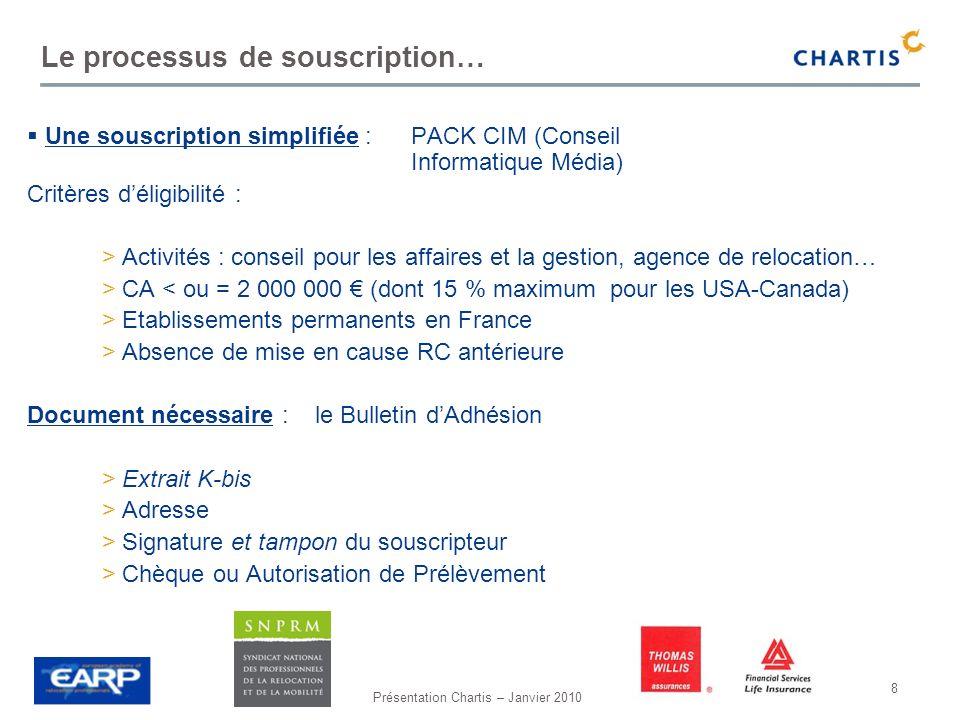 Présentation Chartis – Janvier 2010 8 Le processus de souscription… Une souscription simplifiée : PACK CIM (Conseil Informatique Média) Critères délig