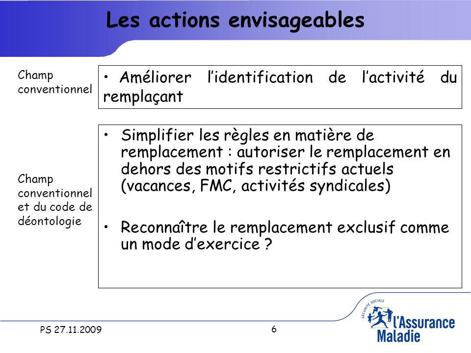 PS 27.11.2009 6 Les actions envisageables Simplifier les règles en matière de remplacement : autoriser le remplacement en dehors des motifs restrictifs actuels (vacances, FMC, activités syndicales) Reconnaître le remplacement exclusif comme un mode dexercice .