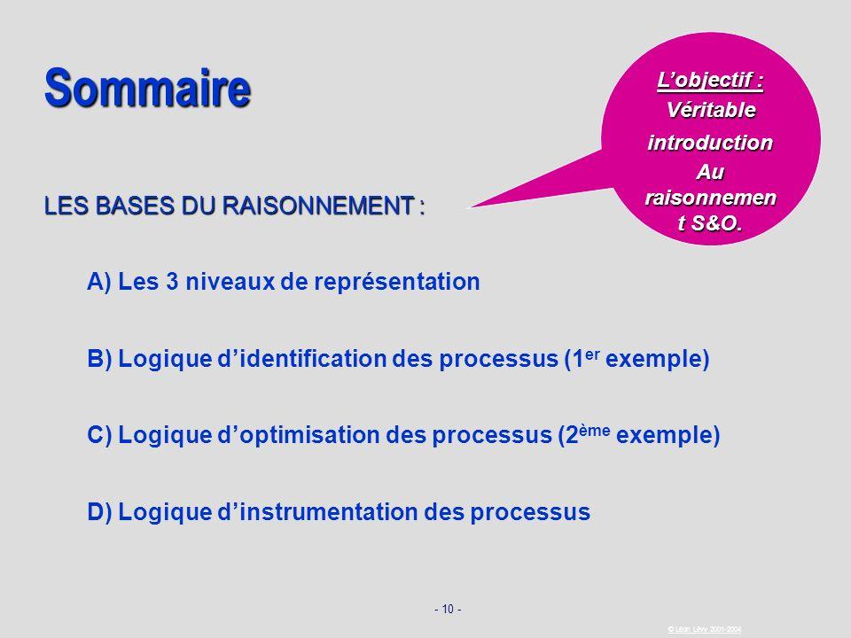 - 10 - © Léon Lévy 2001-2004 LES BASES DU RAISONNEMENT : LES BASES DU RAISONNEMENT : A) Les 3 niveaux de représentation B) Logique didentification des