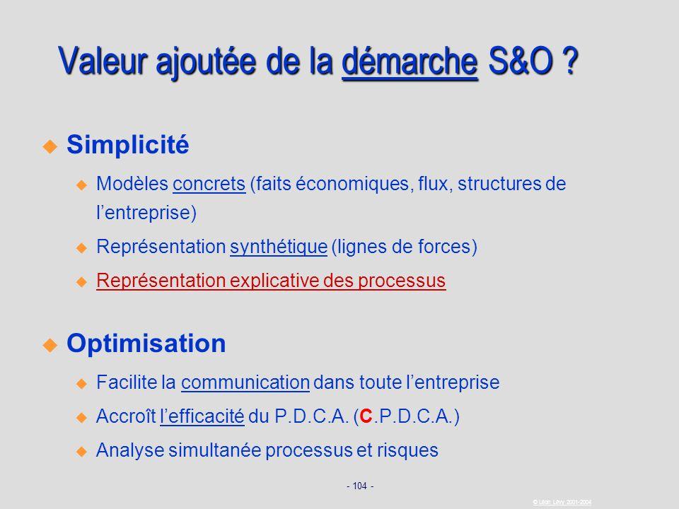 - 104 - © Léon Lévy 2001-2004 Valeur ajoutée de la démarche S&O ? Simplicité u u Modèles concrets (faits économiques, flux, structures de lentreprise)