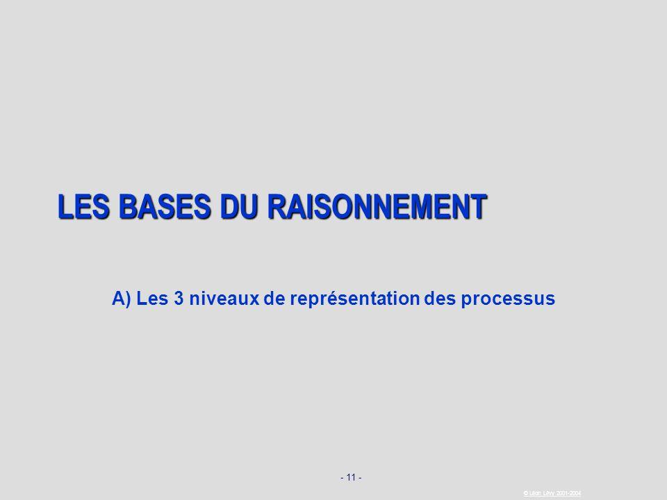 - 11 - © Léon Lévy 2001-2004 LES BASES DU RAISONNEMENT A) Les 3 niveaux de représentation des processus