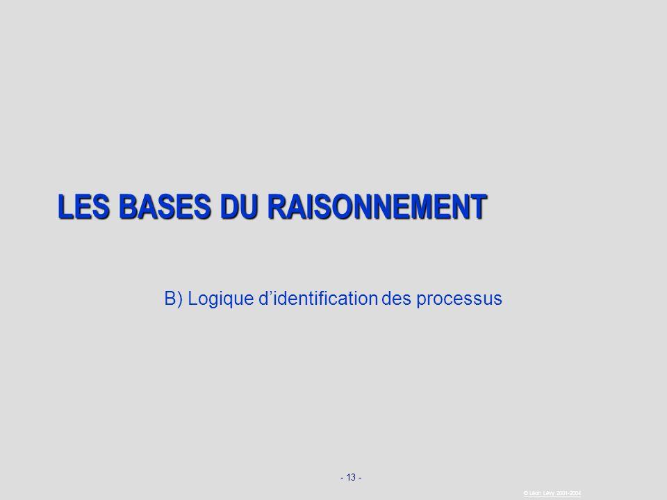 - 13 - © Léon Lévy 2001-2004 LES BASES DU RAISONNEMENT B) Logique didentification des processus