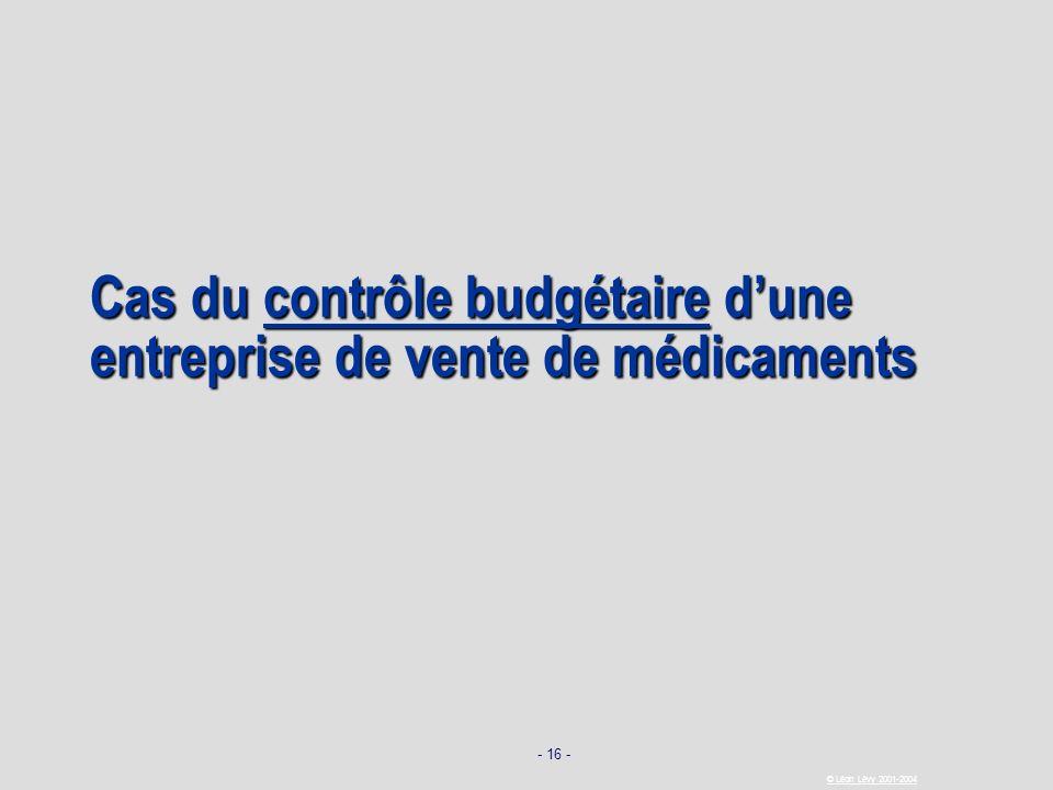 - 16 - © Léon Lévy 2001-2004 Cas du contrôle budgétaire dune entreprise de vente de médicaments