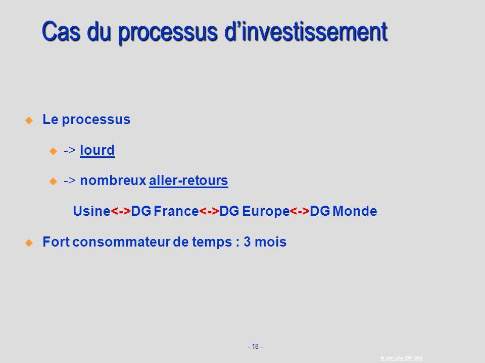 - 18 - © Léon Lévy 2001-2004 Le processus u u -> lourd u u -> nombreux aller-retours Usine DG France DG Europe DG Monde Fort consommateur de temps : 3
