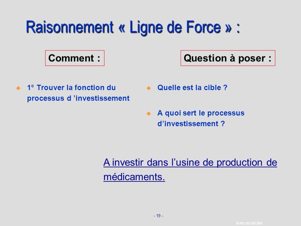 - 19 - © Léon Lévy 2001-2004 Raisonnement « Ligne de Force » : 1° Trouver la fonction du processus d investissement Quelle est la cible ? A quoi sert