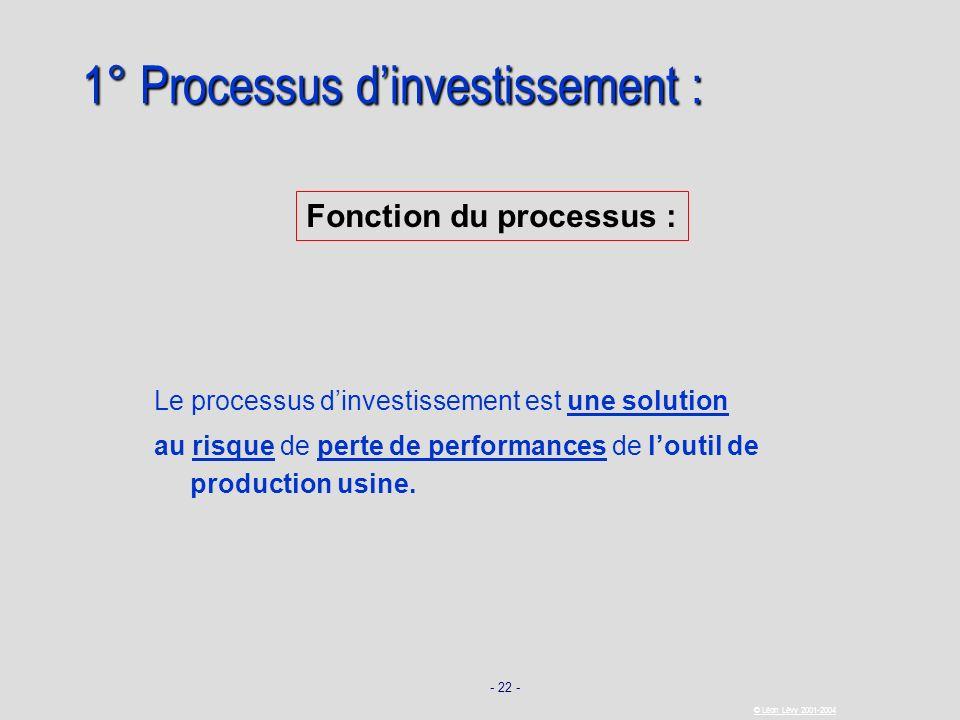 - 22 - © Léon Lévy 2001-2004 Le processus dinvestissement est une solution au risque de perte de performances de loutil de production usine. Fonction