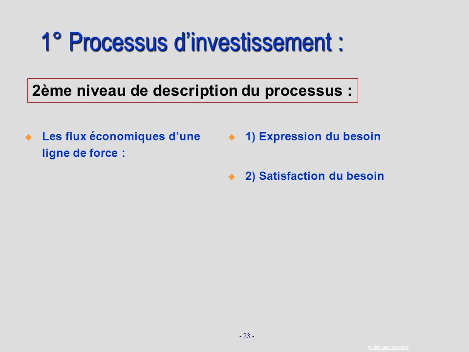 - 23 - © Léon Lévy 2001-2004 1° Processus dinvestissement : Les flux économiques dune ligne de force : 1) Expression du besoin 2) Satisfaction du beso