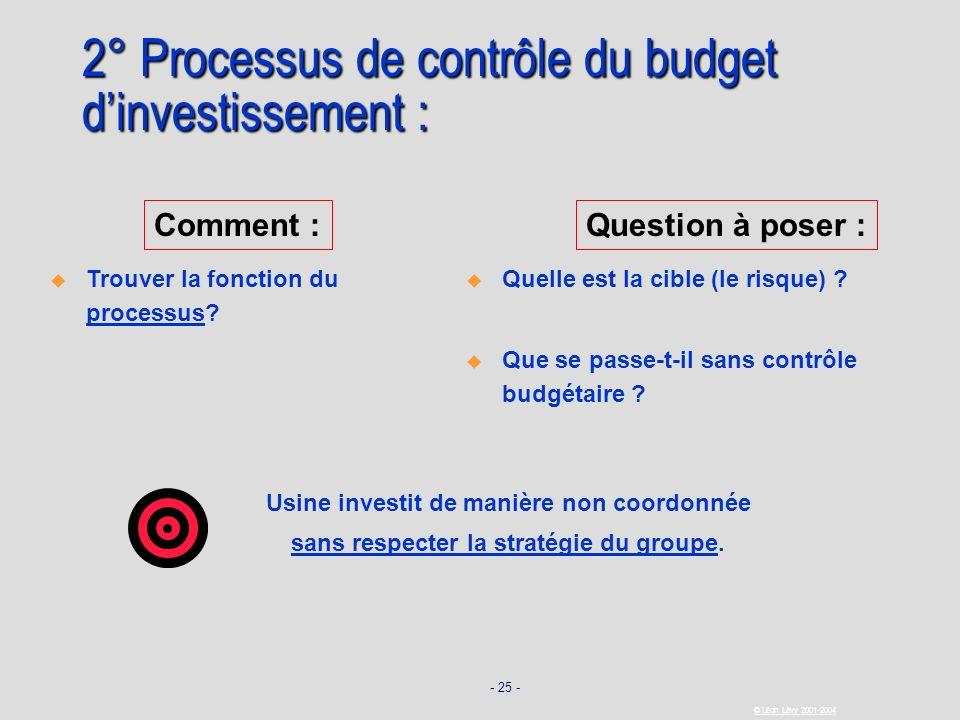 - 25 - © Léon Lévy 2001-2004 2° Processus de contrôle du budget dinvestissement : Comment :Question à poser : Trouver la fonction du processus? Quelle