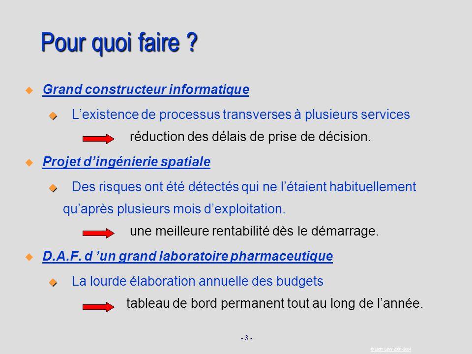 - 3 - © Léon Lévy 2001-2004 Pour quoi faire ? Grand constructeur informatique Lexistence de processus transverses à plusieurs services réduction des d