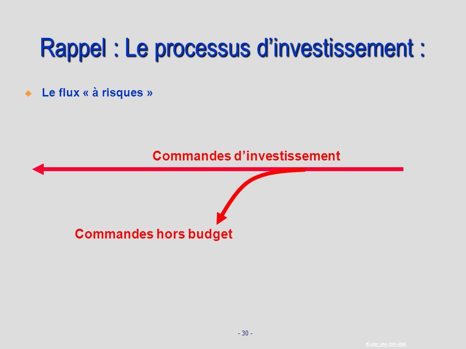 - 30 - © Léon Lévy 2001-2004 Rappel : Le processus dinvestissement : Le flux « à risques » Commandes dinvestissement Commandes hors budget