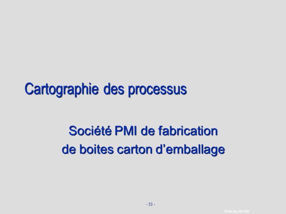 - 33 - © Léon Lévy 2001-2004 Cartographie des processus Société PMI de fabrication de boites carton demballage