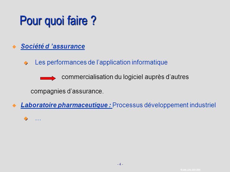 - 4 - © Léon Lévy 2001-2004 Pour quoi faire ? Société d assurance Les performances de lapplication informatique commercialisation du logiciel auprès d