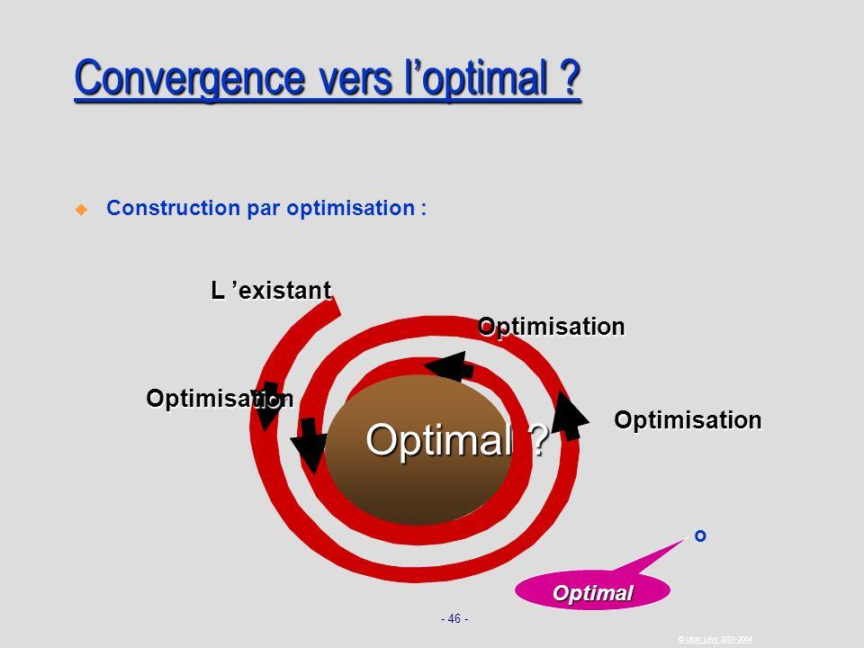 - 46 - © Léon Lévy 2001-2004 Convergence vers loptimal ? Construction par optimisation : Optimal ? Optimisation Optimisation Optimisation L existant o