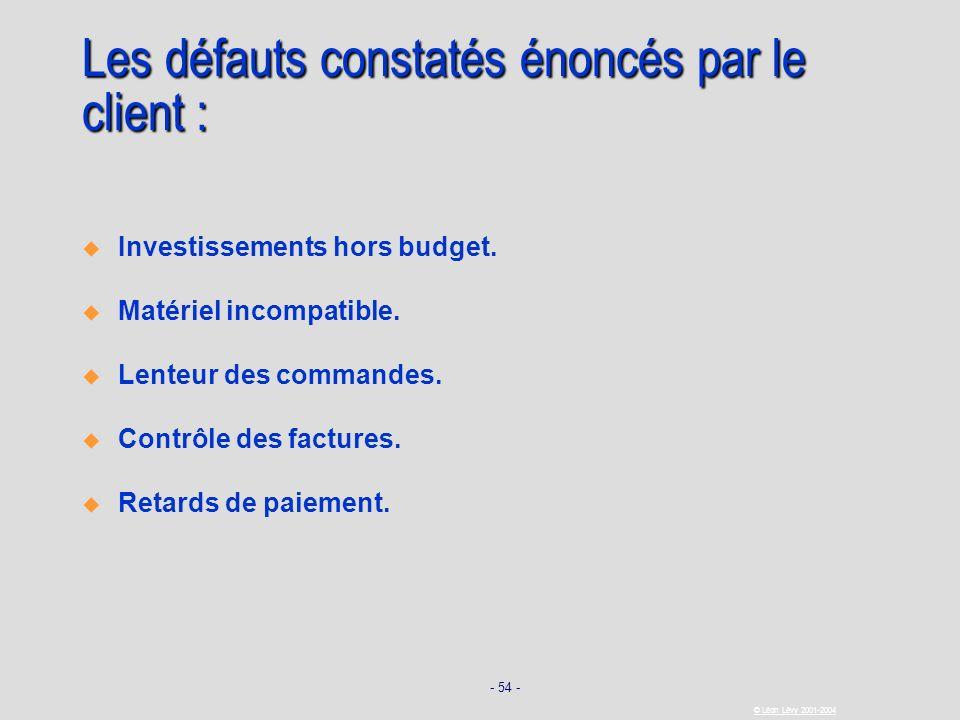 - 54 - © Léon Lévy 2001-2004 Les défauts constatés énoncés par le client : Investissements hors budget. Matériel incompatible. Lenteur des commandes.