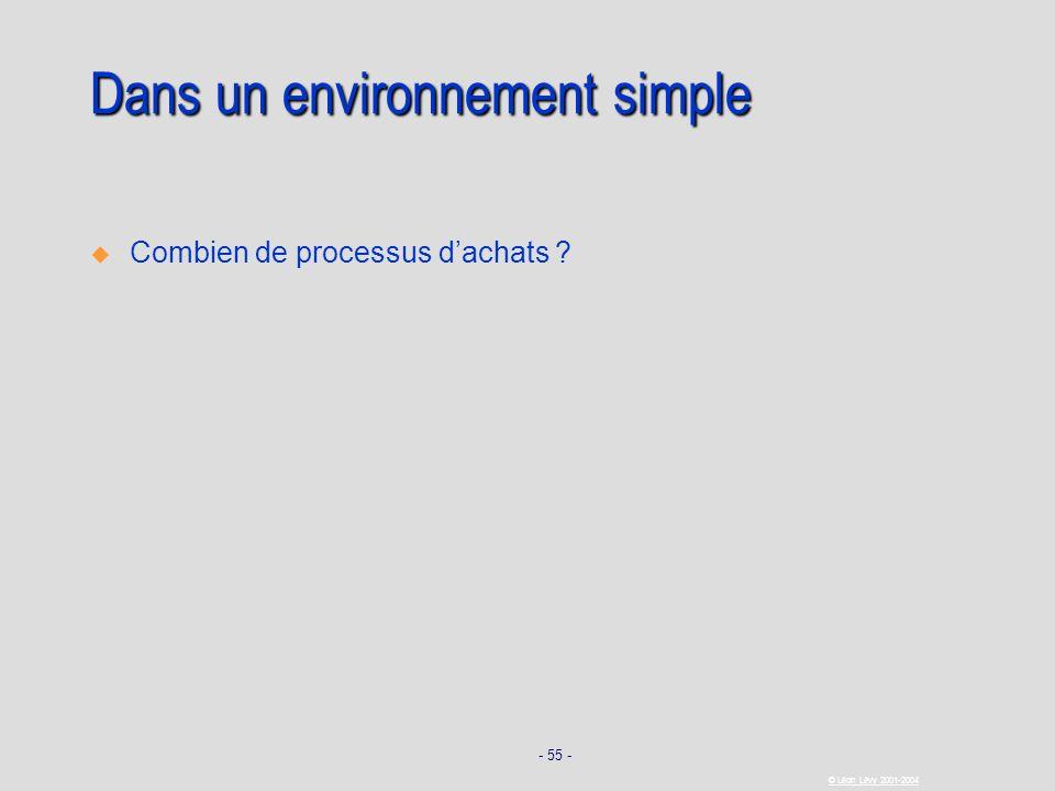 - 55 - © Léon Lévy 2001-2004 Dans un environnement simple Combien de processus dachats ?