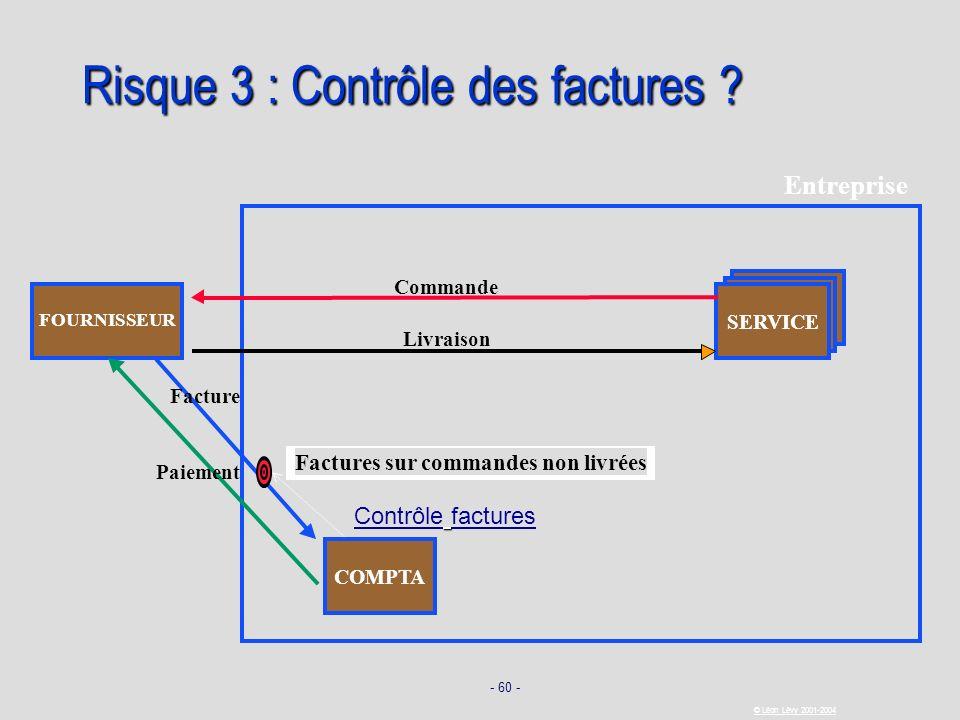 - 60 - © Léon Lévy 2001-2004 Risque 3 : Contrôle des factures ? SERVICE FOURNISSEUR Commande Livraison Facture Paiement COMPTA Entreprise Contrôle fac