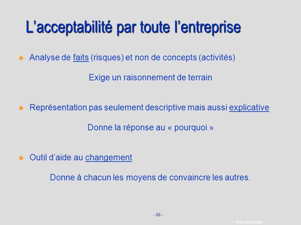 - 66 - © Léon Lévy 2001-2004 Lacceptabilité par toute lentreprise Analyse de faits (risques) et non de concepts (activités) Exige un raisonnement de t