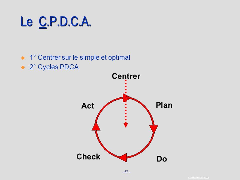 - 67 - © Léon Lévy 2001-2004 Le C.P.D.C.A. 1° Centrer sur le simple et optimal 2° Cycles PDCA Act Check Do Plan Centrer