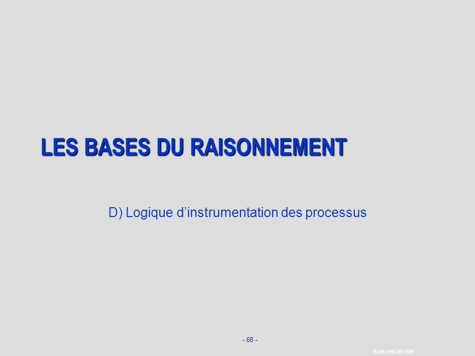 - 68 - © Léon Lévy 2001-2004 LES BASES DU RAISONNEMENT D) Logique dinstrumentation des processus