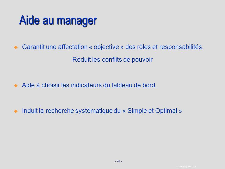 - 76 - © Léon Lévy 2001-2004 Aide au manager Garantit une affectation « objective » des rôles et responsabilités. Réduit les conflits de pouvoir Aide