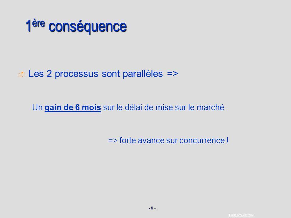 - 8 - © Léon Lévy 2001-2004 1 ère conséquence Les 2 processus sont parallèles => Un gain de 6 mois sur le délai de mise sur le marché => forte avance